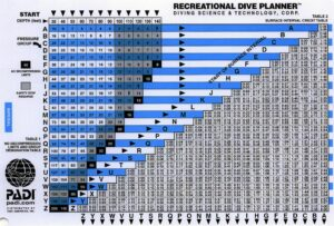 recreational dive planner